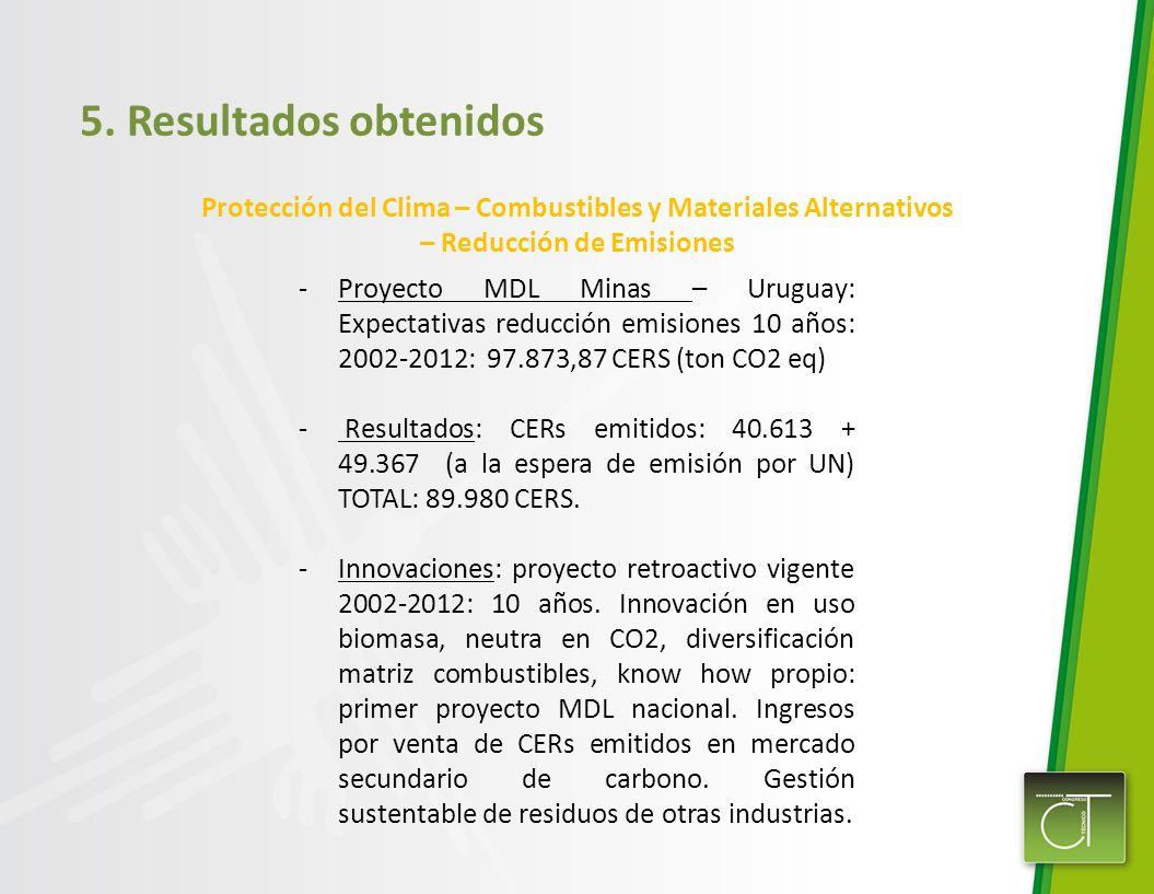 5. Resultados obtenidos Protección del Clima – Combustibles y Materiales Alternativos – Reducción de Emisiones -Proyecto MDL Minas – Uruguay: Expectat