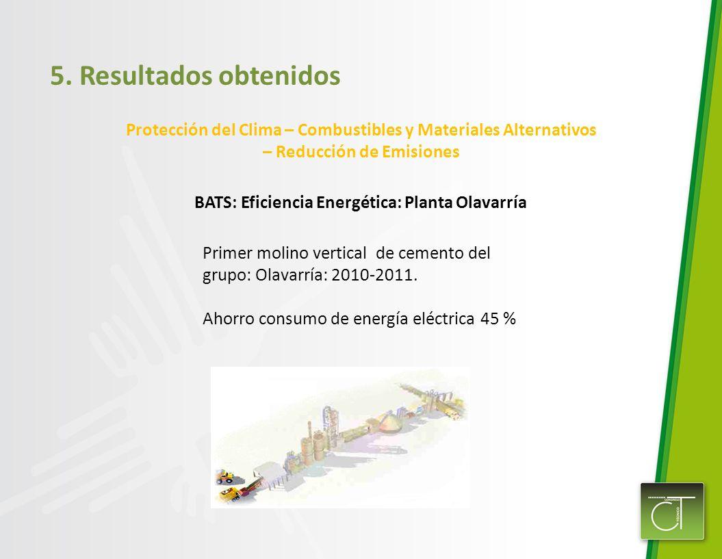 5. Resultados obtenidos Protección del Clima – Combustibles y Materiales Alternativos – Reducción de Emisiones BATS: Eficiencia Energética: Planta Ola
