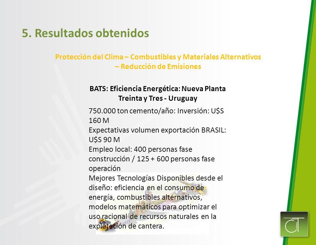 5. Resultados obtenidos Protección del Clima – Combustibles y Materiales Alternativos – Reducción de Emisiones BATS: Eficiencia Energética: Nueva Plan