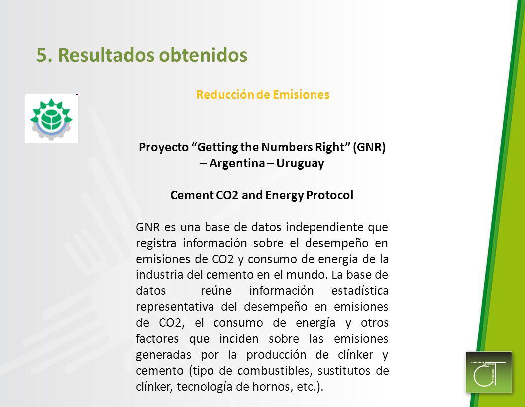 5. Resultados obtenidos Reducción de Emisiones Proyecto Getting the Numbers Right (GNR) – Argentina – Uruguay Cement CO2 and Energy Protocol GNR es un
