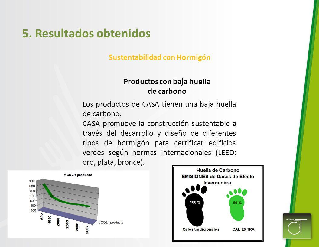 5. Resultados obtenidos Sustentabilidad con Hormigón Los productos de CASA tienen una baja huella de carbono. CASA promueve la construcción sustentabl