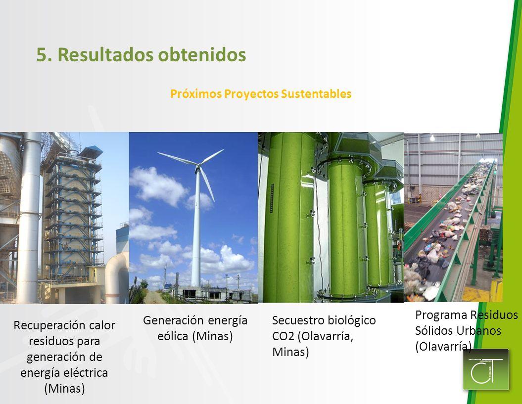 5. Resultados obtenidos Próximos Proyectos Sustentables Recuperación calor residuos para generación de energía eléctrica (Minas) Generación energía eó