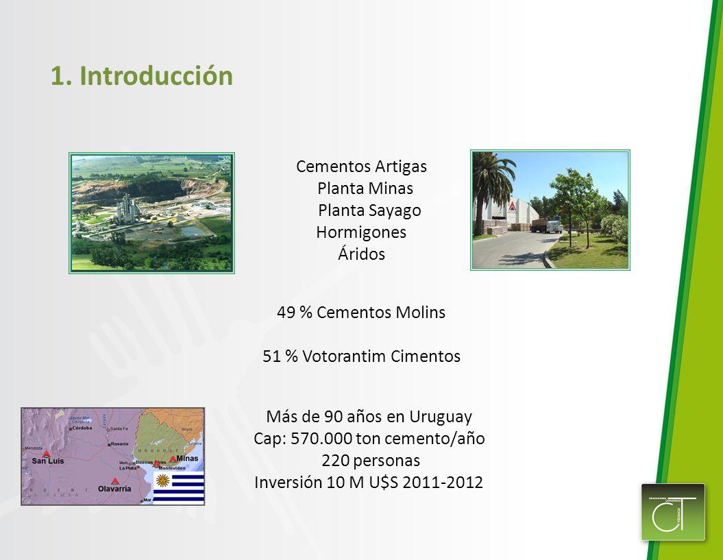1. Introducción Cementos Artigas Planta Minas Planta Sayago Hormigones Áridos 49 % Cementos Molins 51 % Votorantim Cimentos Más de 90 años en Uruguay
