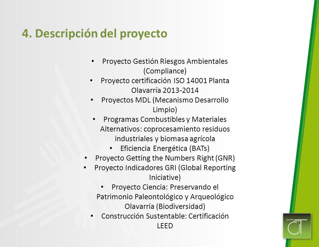 4. Descripción del proyecto Proyecto Gestión Riesgos Ambientales (Compliance) Proyecto certificación ISO 14001 Planta Olavarría 2013-2014 Proyectos MD