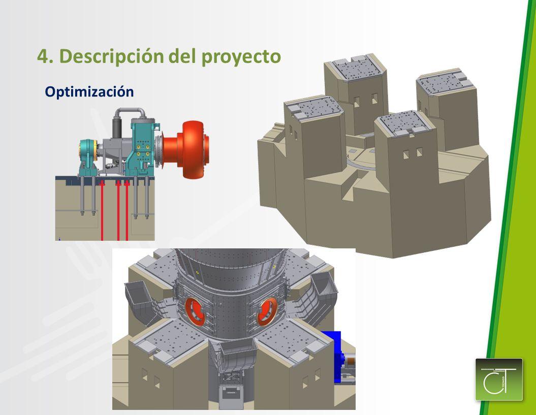 4. Descripción del proyecto Optimización