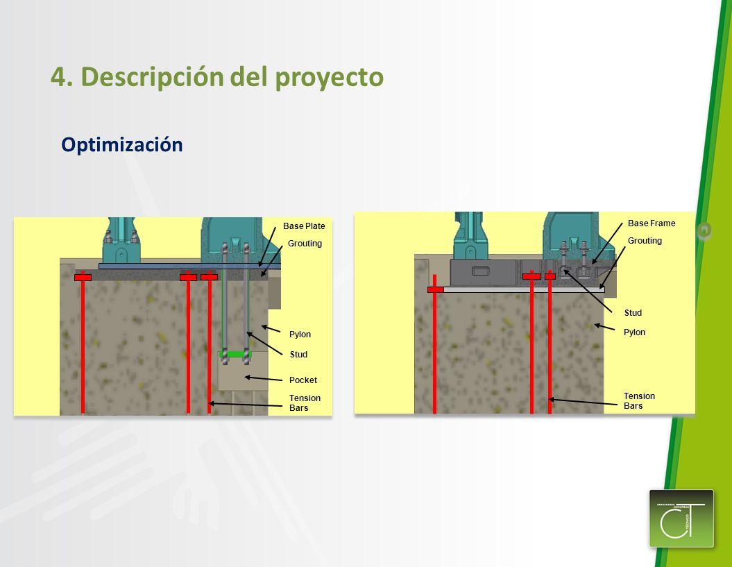 Optimización 4. Descripción del proyecto