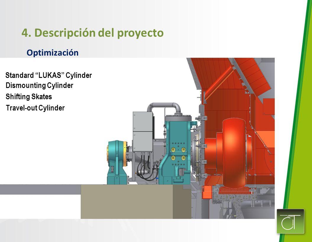 4. Descripción del proyecto Standard LUKAS Cylinder Dismounting Cylinder Travel-out Cylinder Shifting Skates Optimización