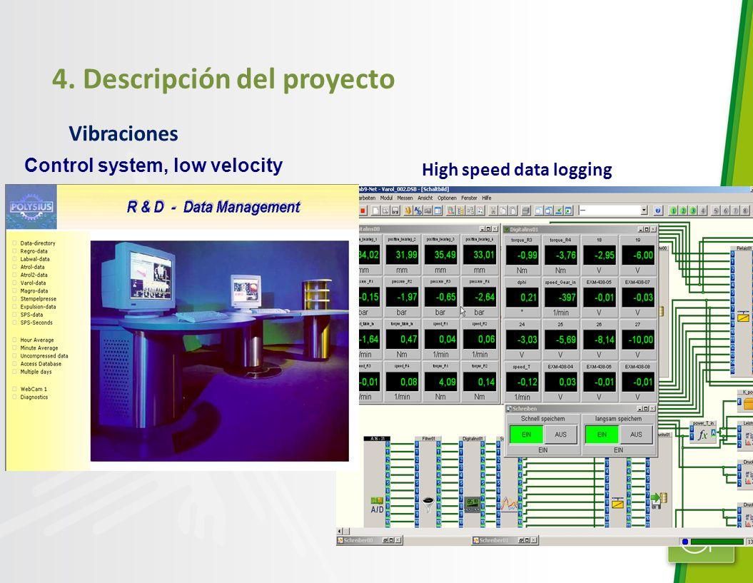 4. Descripción del proyecto High speed data logging Vibraciones Control system, low velocity