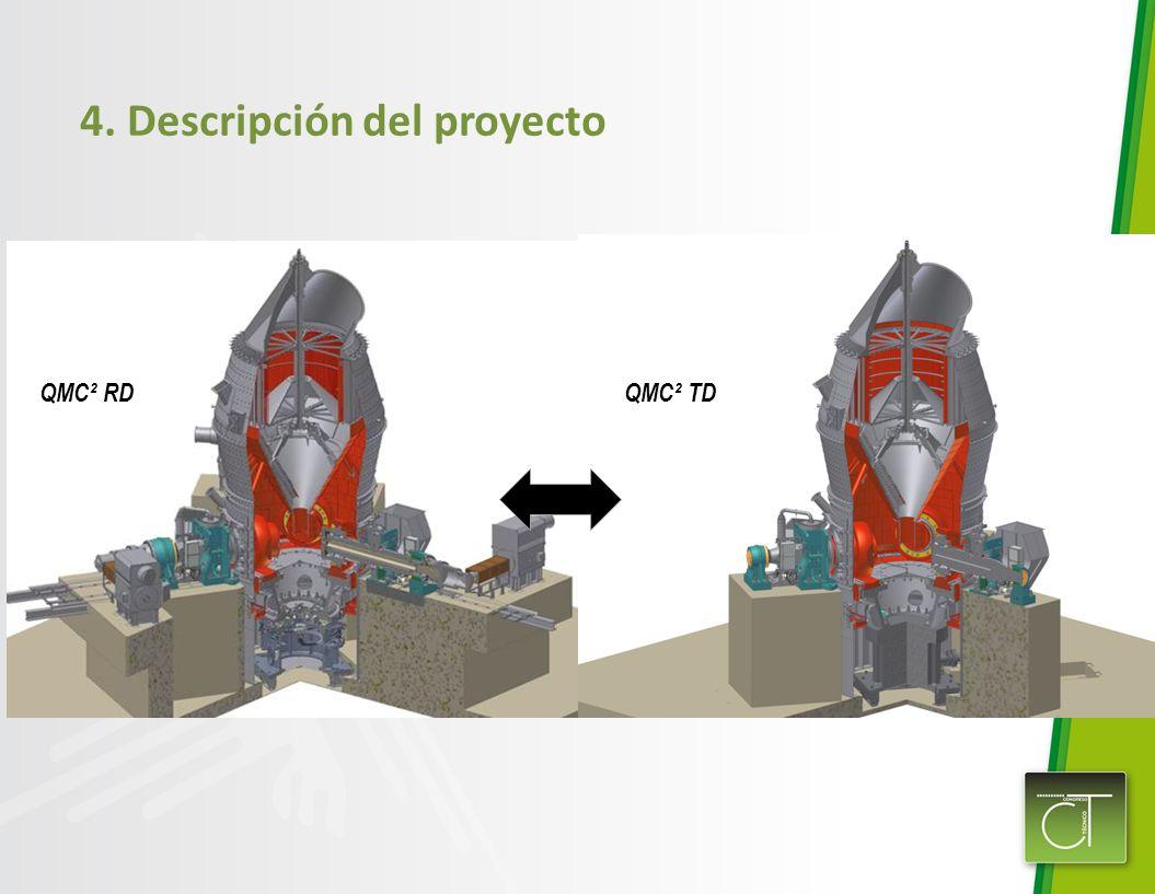 4. Descripción del proyecto QMC² RDQMC² TD