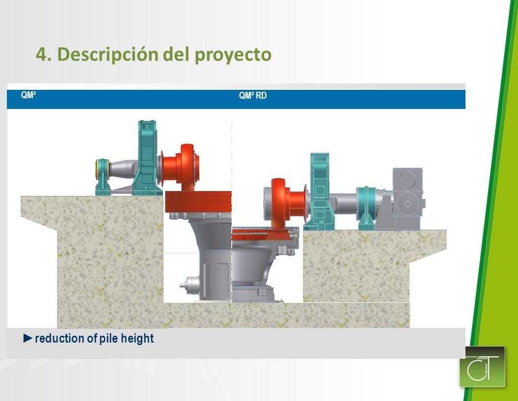 4. Descripción del proyecto QM² QM² RD reduction of pile height
