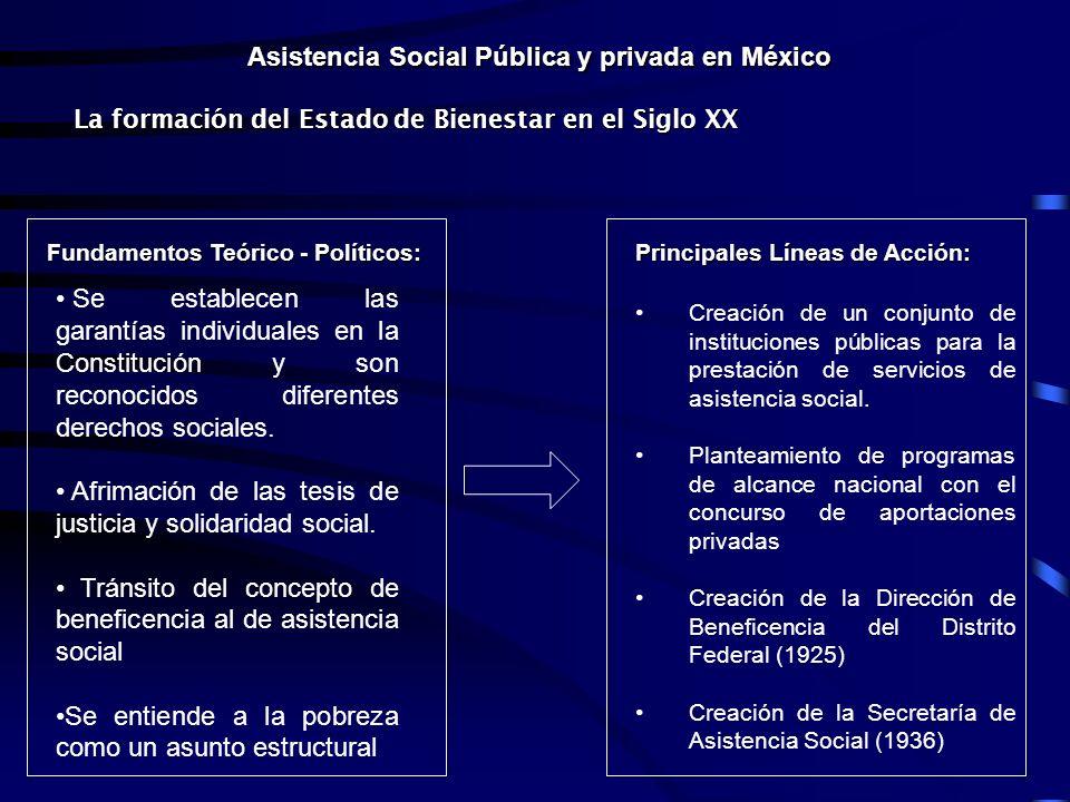 Asistencia Social Pública y privada en México La formación del Estado de Bienestar en el Siglo XX Fundamentos Teórico - Políticos: Principales Líneas de Acción: Creación de un conjunto de instituciones públicas para la prestación de servicios de asistencia social.