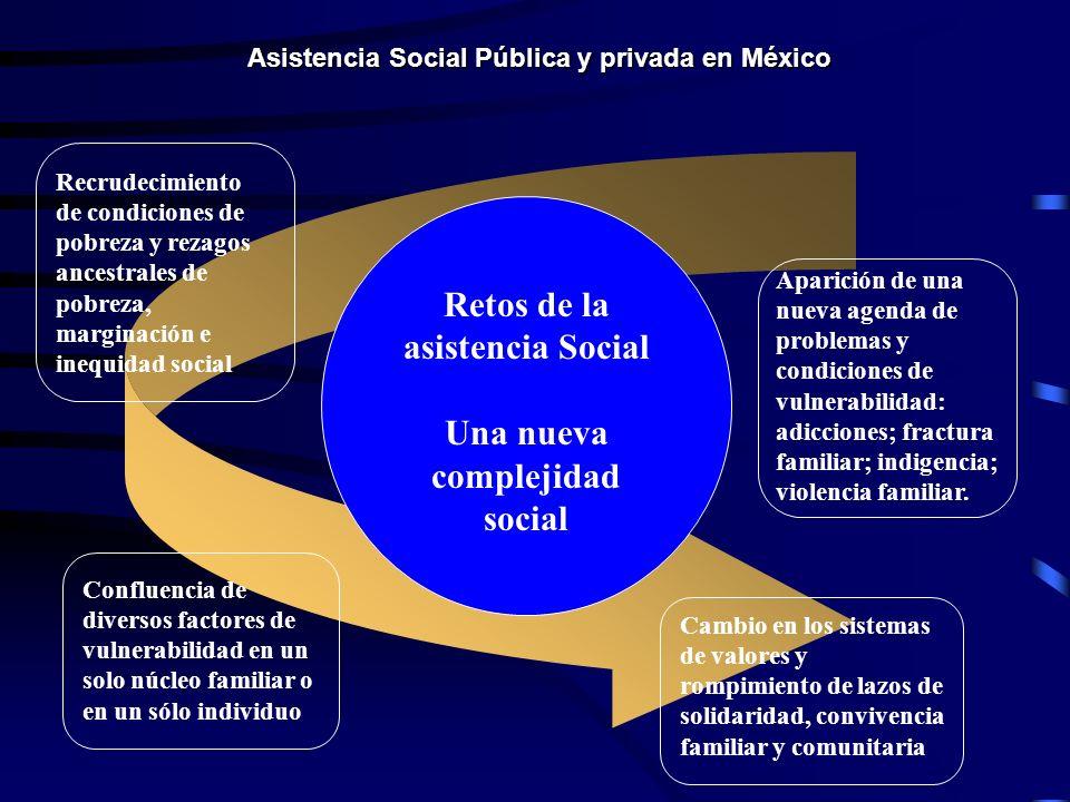 Asistencia Social Pública y privada en México Retos de la asistencia Social Una nueva complejidad social Aparición de una nueva agenda de problemas y condiciones de vulnerabilidad: adicciones; fractura familiar; indigencia; violencia familiar.