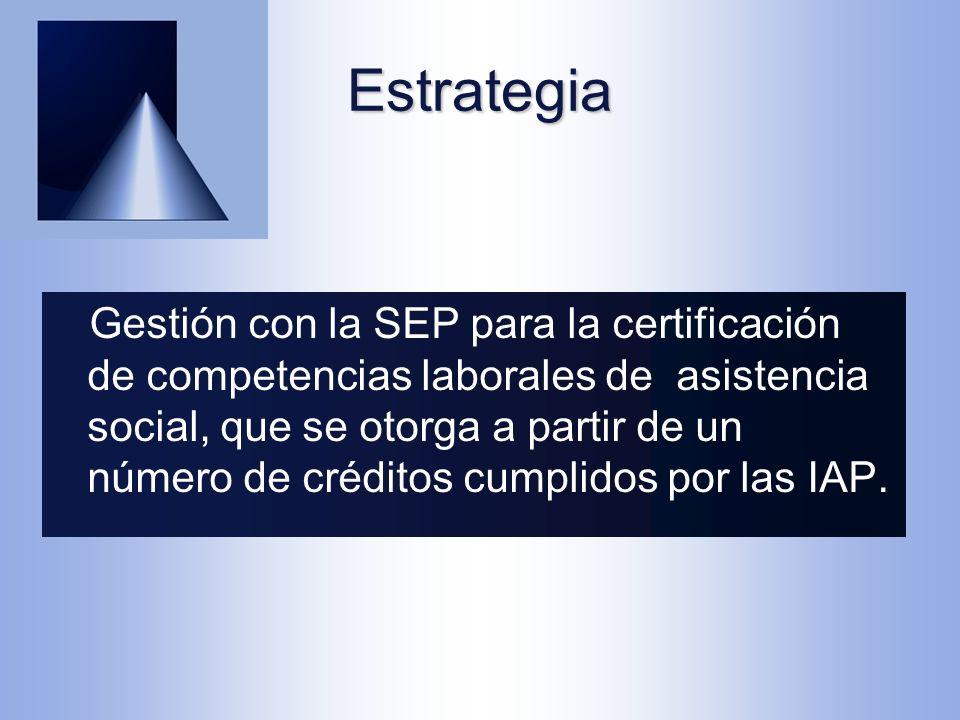 Gestión con la SEP para la certificación de competencias laborales de asistencia social, que se otorga a partir de un número de créditos cumplidos por las IAP.