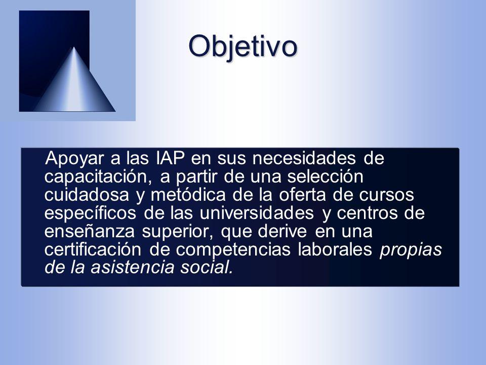 Objetivo Apoyar a las IAP en sus necesidades de capacitación, a partir de una selección cuidadosa y metódica de la oferta de cursos específicos de las universidades y centros de enseñanza superior, que derive en una certificación de competencias laborales propias de la asistencia social.