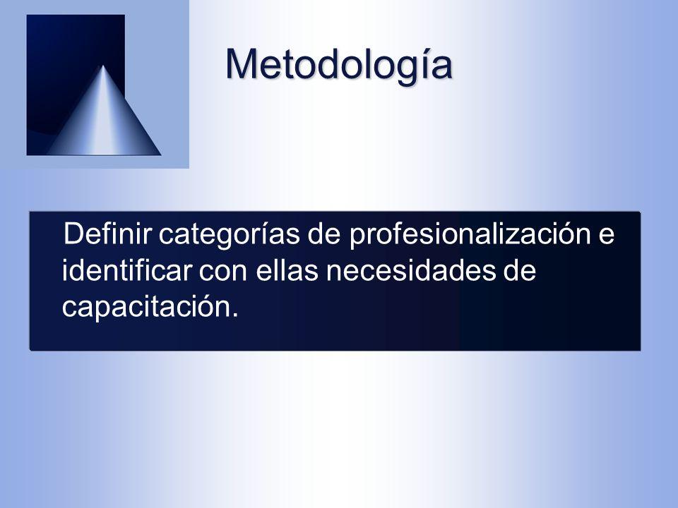 Metodología Definir categorías de profesionalización e identificar con ellas necesidades de capacitación.
