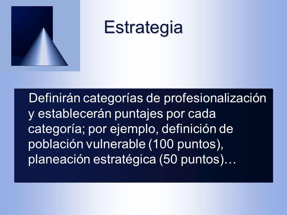 Definirán categorías de profesionalización y establecerán puntajes por cada categoría; por ejemplo, definición de población vulnerable (100 puntos), planeación estratégica (50 puntos)… Estrategia