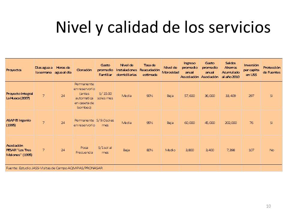Nivel y calidad de los servicios 10