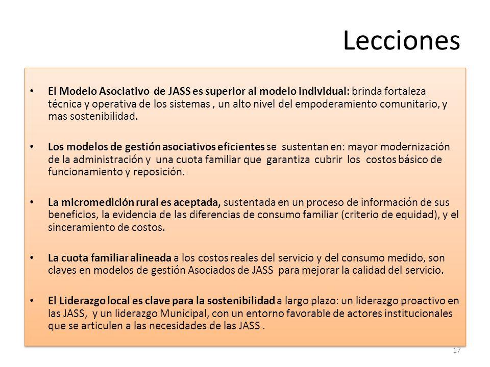 Lecciones El Modelo Asociativo de JASS es superior al modelo individual: brinda fortaleza técnica y operativa de los sistemas, un alto nivel del empod