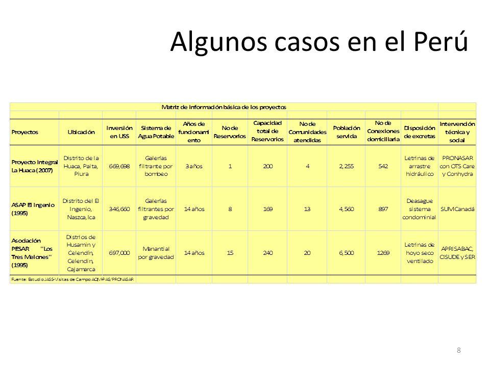 Algunos casos en el Perú 8