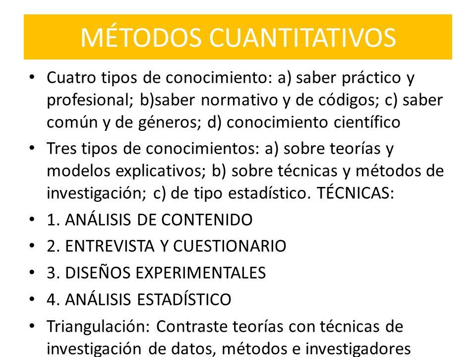 MÉTODOS CUANTITATIVOS Cuatro tipos de conocimiento: a) saber práctico y profesional; b)saber normativo y de códigos; c) saber común y de géneros; d) c