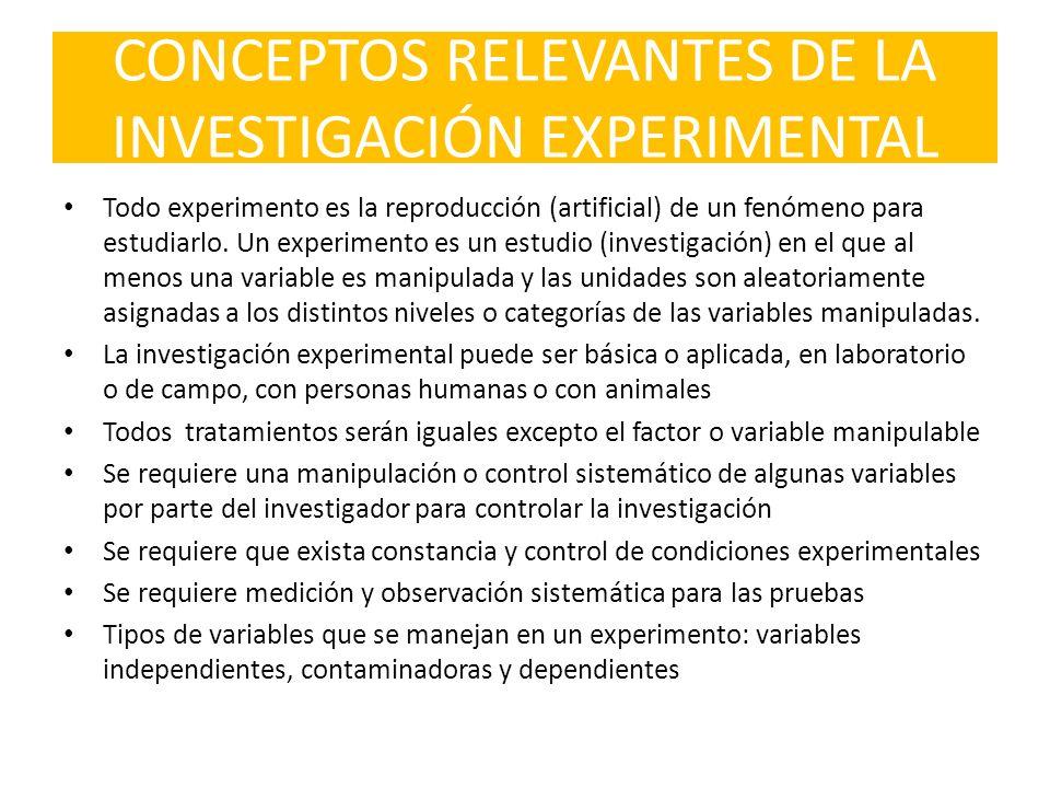 CONCEPTOS RELEVANTES DE LA INVESTIGACIÓN EXPERIMENTAL Todo experimento es la reproducción (artificial) de un fenómeno para estudiarlo. Un experimento
