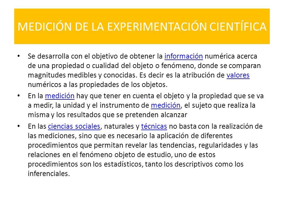 MEDICIÓN DE LA EXPERIMENTACIÓN CIENTÍFICA Se desarrolla con el objetivo de obtener la información numérica acerca de una propiedad o cualidad del obje