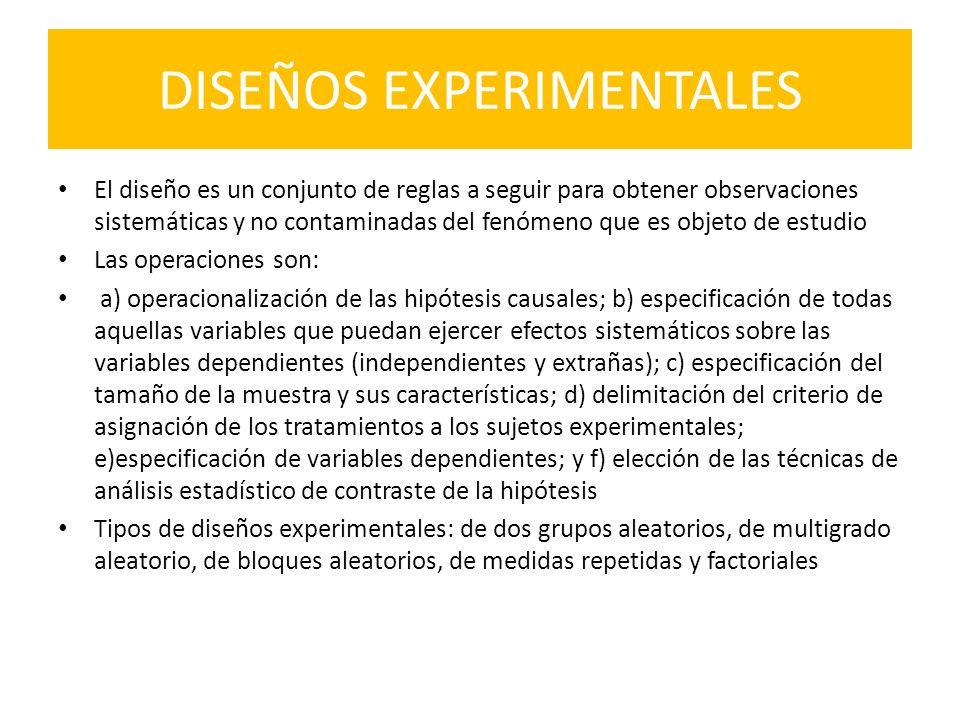 DISEÑOS EXPERIMENTALES El diseño es un conjunto de reglas a seguir para obtener observaciones sistemáticas y no contaminadas del fenómeno que es objet