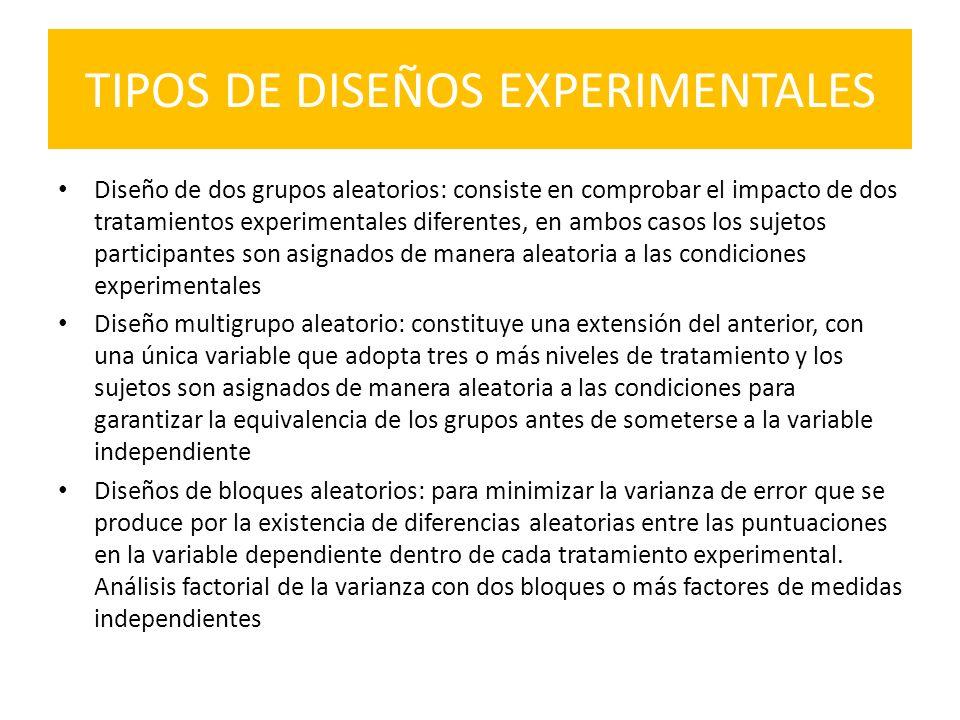 TIPOS DE DISEÑOS EXPERIMENTALES Diseño de dos grupos aleatorios: consiste en comprobar el impacto de dos tratamientos experimentales diferentes, en am