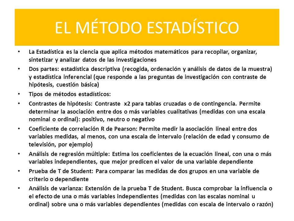 EL MÉTODO ESTADÍSTICO La Estadística es la ciencia que aplica métodos matemáticos para recopilar, organizar, sintetizar y analizar datos de las invest