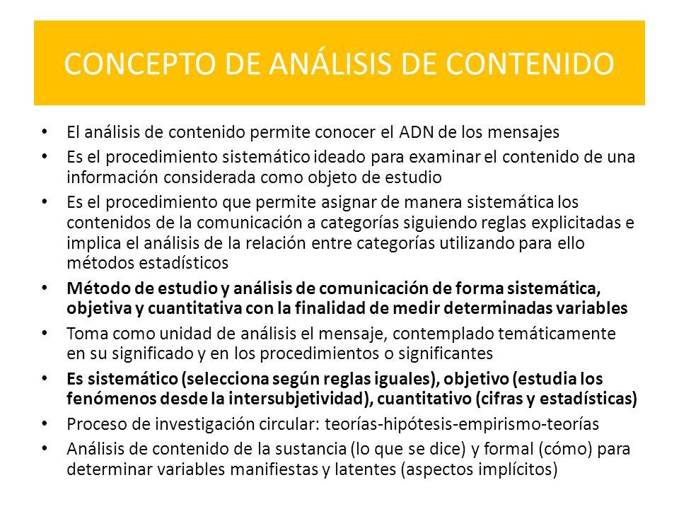 CONCEPTO DE ANÁLISIS DE CONTENIDO El análisis de contenido permite conocer el ADN de los mensajes Es el procedimiento sistemático ideado para examinar