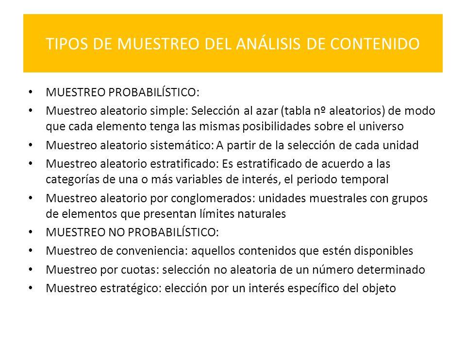 TIPOS DE MUESTREO DEL ANÁLISIS DE CONTENIDO MUESTREO PROBABILÍSTICO: Muestreo aleatorio simple: Selección al azar (tabla nº aleatorios) de modo que ca