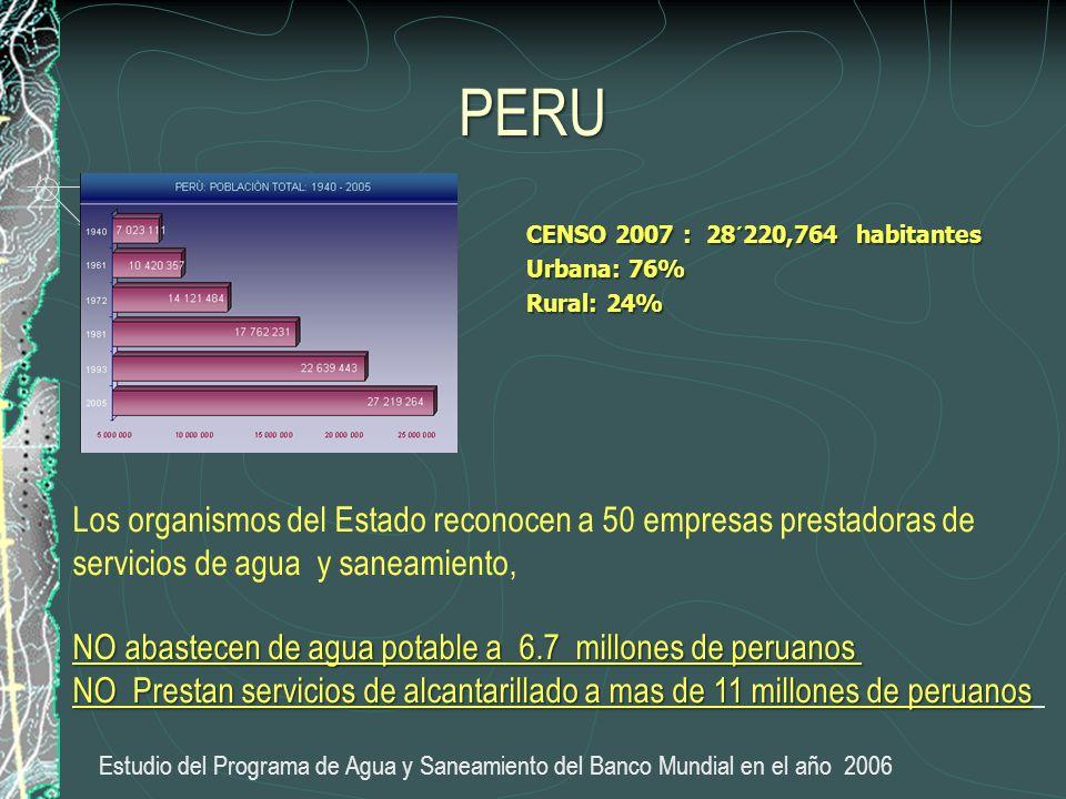 PERU CENSO 2007 : 28´220,764 habitantes Urbana: 76% Rural: 24% Los organismos del Estado reconocen a 50 empresas prestadoras de servicios de agua y saneamiento, NO abastecen de agua potable a 6.7 millones de peruanos NO Prestan servicios de alcantarillado a mas de 11 millones de peruanos Estudio del Programa de Agua y Saneamiento del Banco Mundial en el año 2006