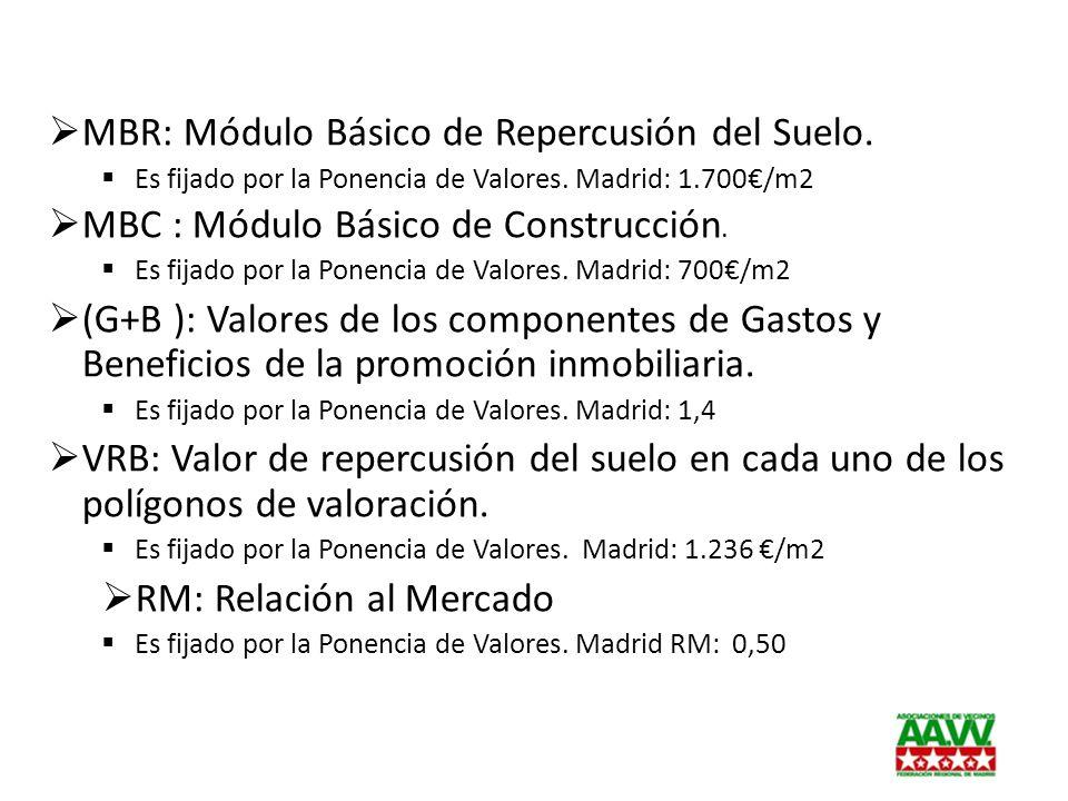MBR: Módulo Básico de Repercusión del Suelo. Es fijado por la Ponencia de Valores. Madrid: 1.700/m2 MBC : Módulo Básico de Construcción. Es fijado por