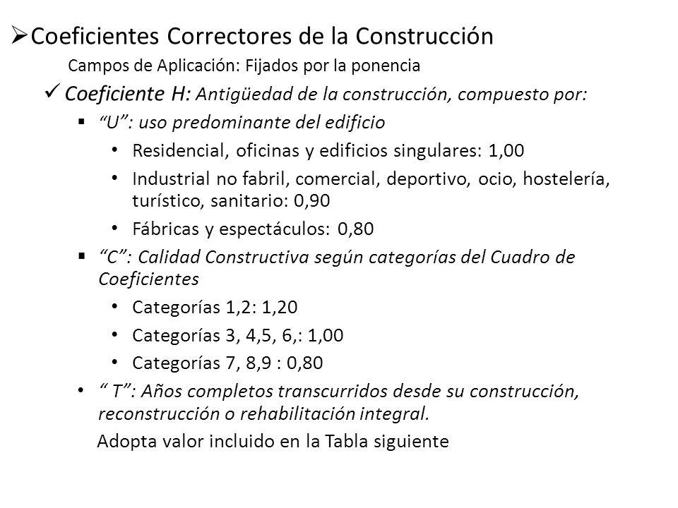Coeficientes Correctores de la Construcción Campos de Aplicación: Fijados por la ponencia Coeficiente H: Antigüedad de la construcción, compuesto por: