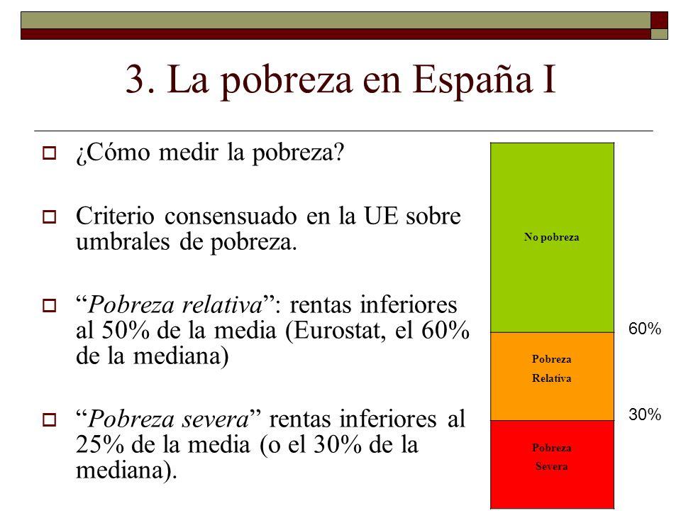 3. La pobreza en España I ¿Cómo medir la pobreza? Criterio consensuado en la UE sobre umbrales de pobreza. Pobreza relativa: rentas inferiores al 50%