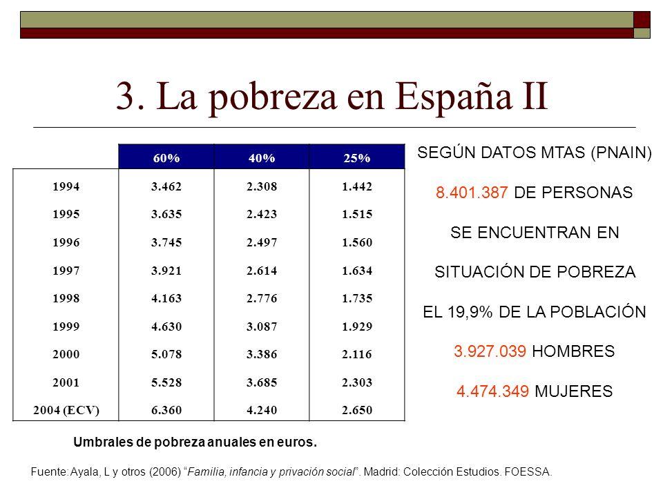 3. La pobreza en España II 60%40%25% 19943.4622.3081.442 19953.6352.4231.515 19963.7452.4971.560 19973.9212.6141.634 19984.1632.7761.735 19994.6303.08