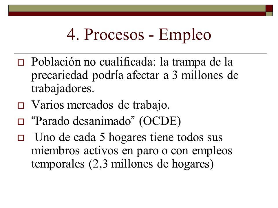 Población no cualificada: la trampa de la precariedad podr í a afectar a 3 millones de trabajadores. Varios mercados de trabajo. Parado desanimado (OC