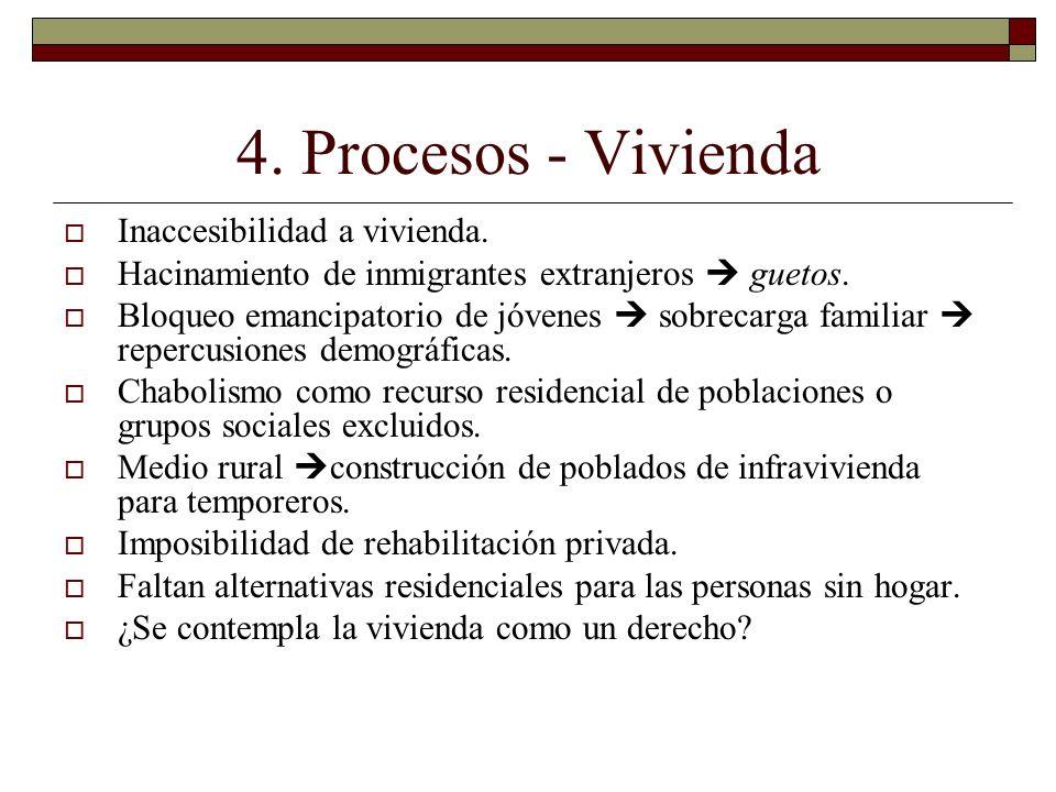 4. Procesos - Vivienda Inaccesibilidad a vivienda. Hacinamiento de inmigrantes extranjeros guetos. Bloqueo emancipatorio de jóvenes sobrecarga familia