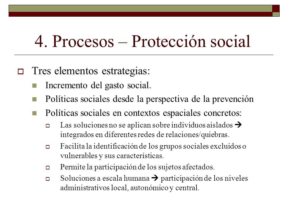 4. Procesos – Protección social Tres elementos estrategias: Incremento del gasto social. Políticas sociales desde la perspectiva de la prevención Polí