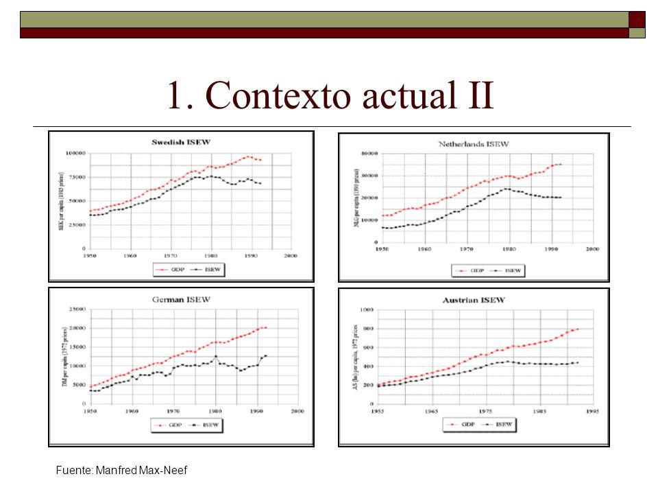 1. Contexto actual II Fuente: Manfred Max-Neef