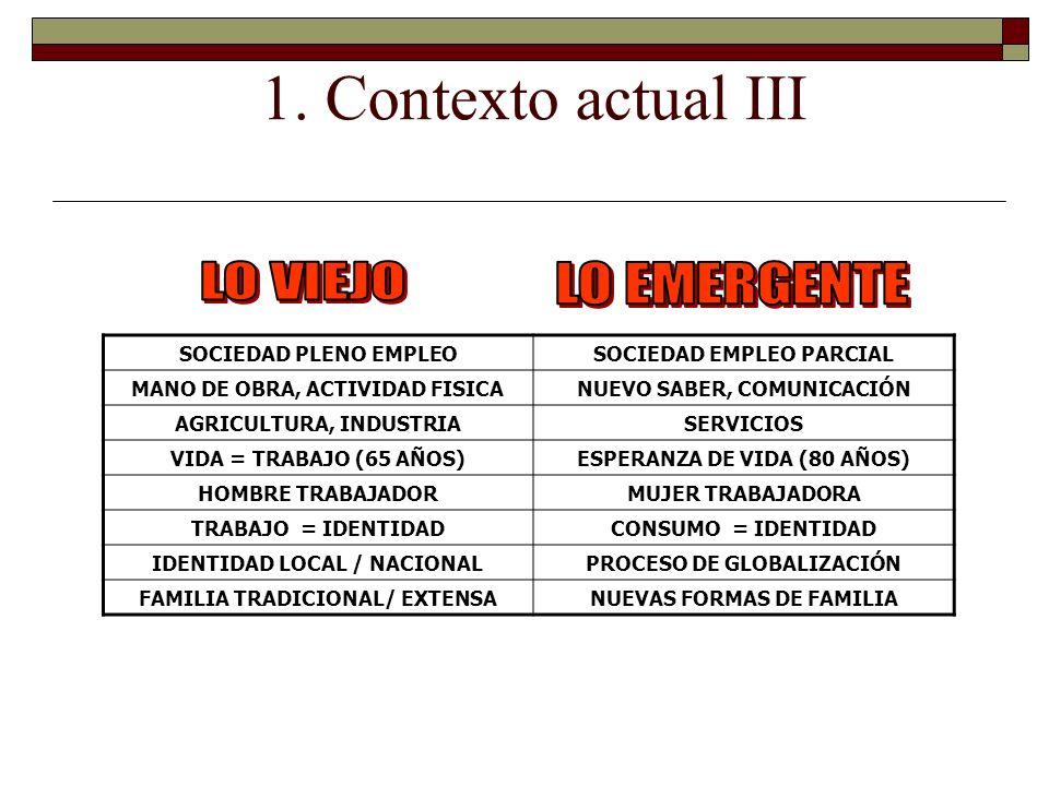 SOCIEDAD PLENO EMPLEOSOCIEDAD EMPLEO PARCIAL MANO DE OBRA, ACTIVIDAD FISICANUEVO SABER, COMUNICACIÓN AGRICULTURA, INDUSTRIASERVICIOS VIDA = TRABAJO (6