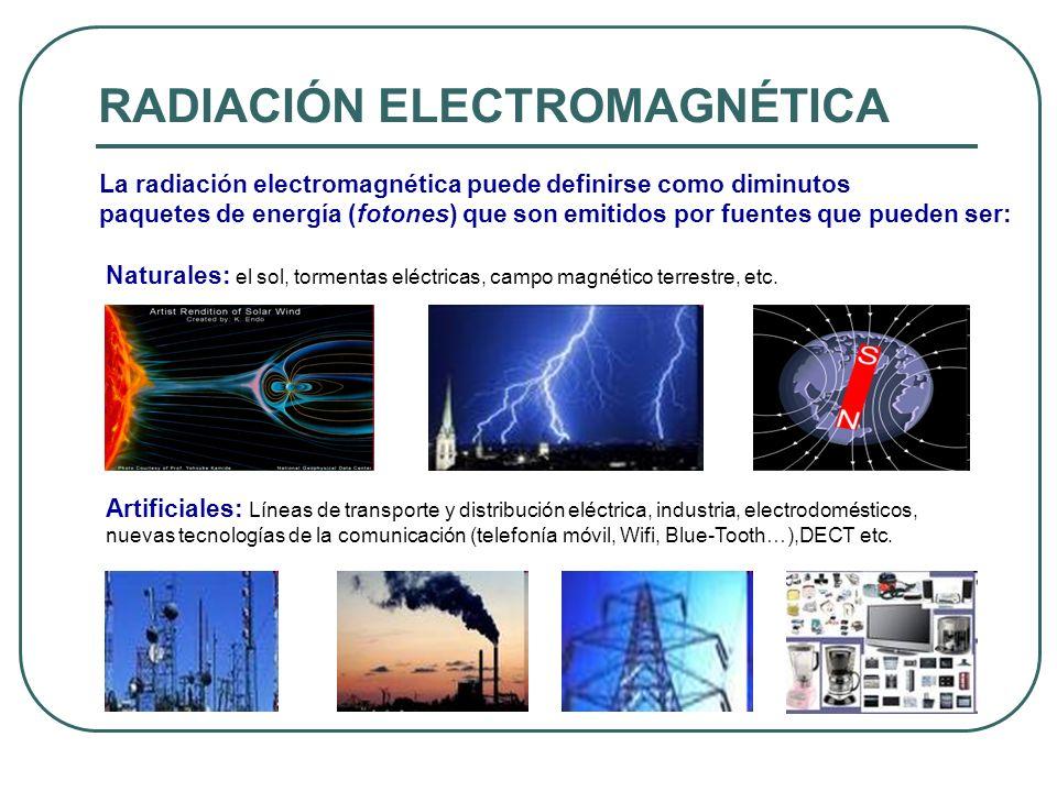 Características Existen diferentes tipos de ondas electromagnéti- cas en funció de su longitud de onda (lo que determina su frecuencia) La radiación electromagnética es una combinación de campos eléctricos y magnéticos oscilantes, que se propagan a través del espacio transportando energía de un lugar a otro.campos eléctricosmagnéticosenergía