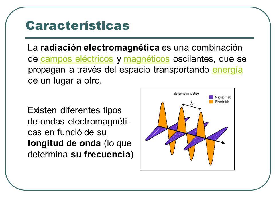 LA FRECUENCIA Las ondas electromagnéticas se propagan a una velocidad cercana a la de la luz (300.000 Km/s).