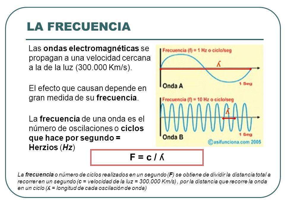 ESPECTRO ELECTROMAGNÉTICO IMPORTANTE: La densidad de hiperfrecuencia que atraviesa latmósfera terrestre y nos llega del Sol es sólo de 0,0000000001 mW/m 2