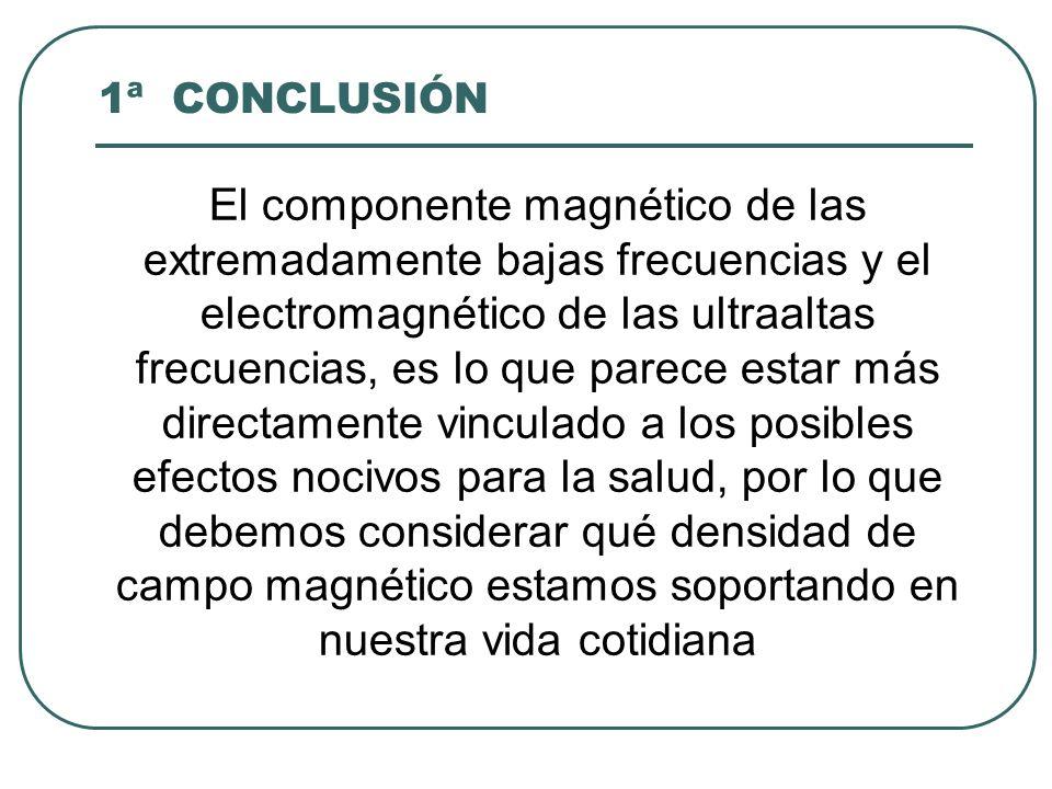 Campo magnético asociado a las extremada- mente bajas frecuencias Fuente: http://omega.ilce.edu.mx:3000/sites/ciencia/volumen3/ciencia3/112/htm/sec_11.htm