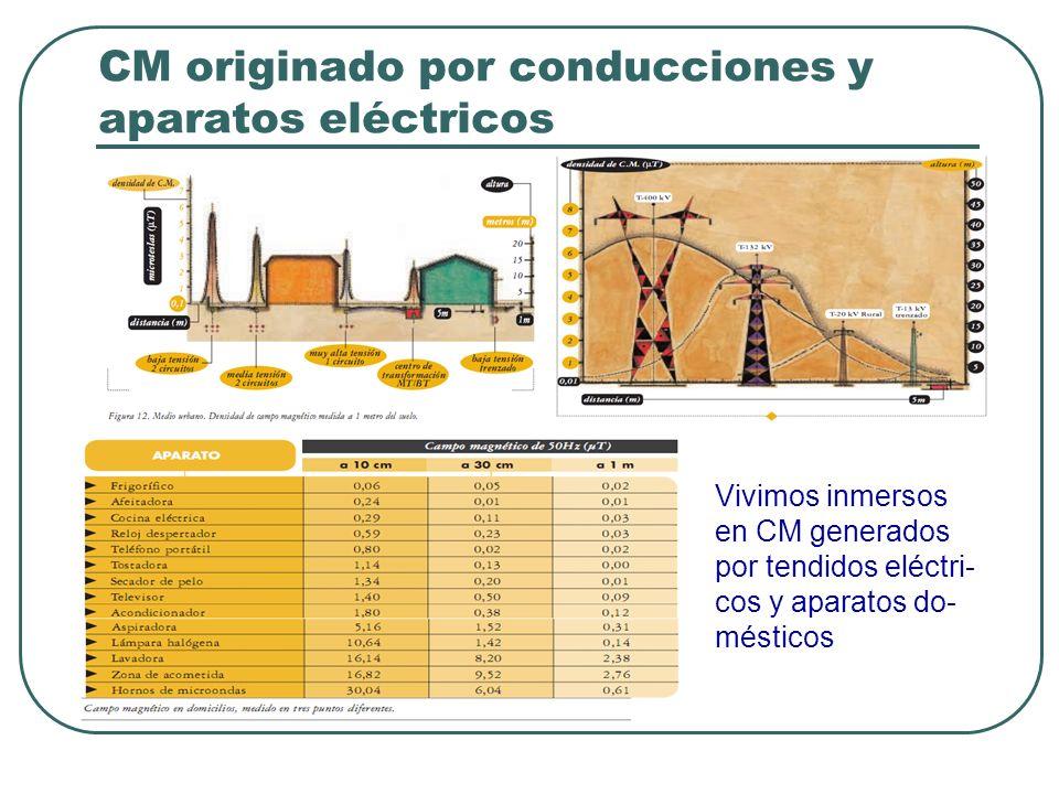 Normativa de exposición pública a CEM de frecuencia industrial (50 Hz) http://www.ree.es/medio_ambiente/ma-campos-publicaciones.asp ¿Hay razones para considerar que no es una normativa suficiente- mente restrictiva?