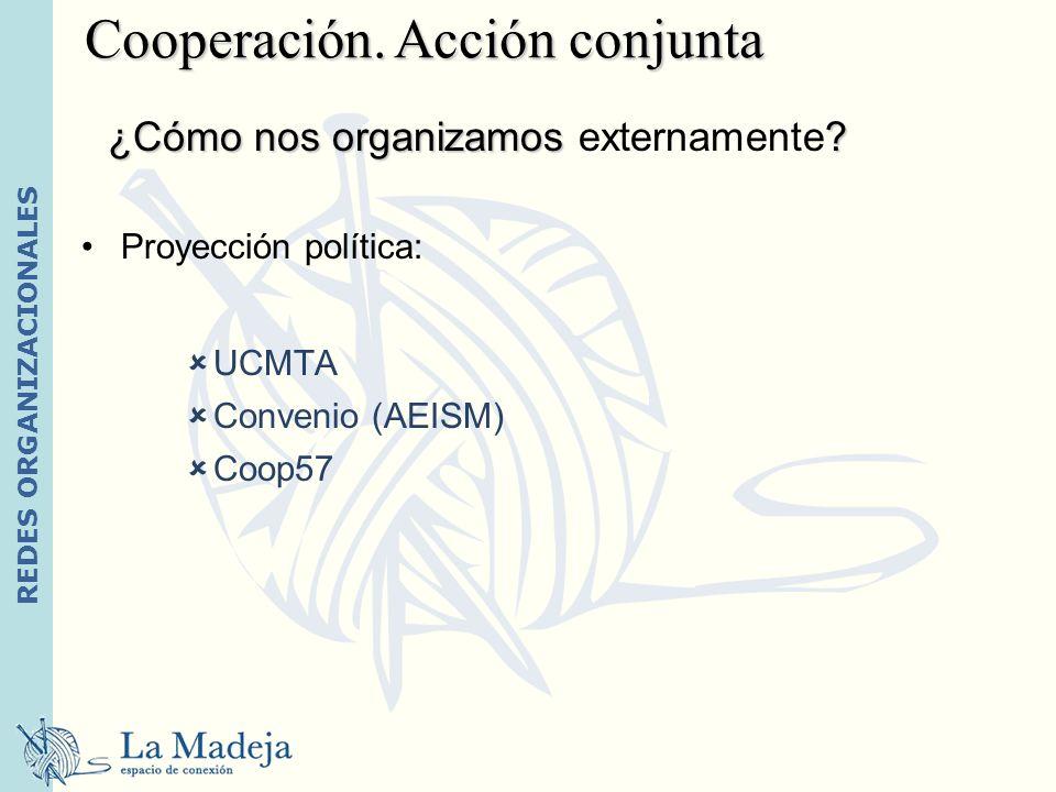 REDES ORGANIZACIONALES Proyección política: UCMTA Convenio (AEISM) Coop57 Cooperación. Acción conjunta ¿Cómo nos organizamos? ¿Cómo nos organizamos ex