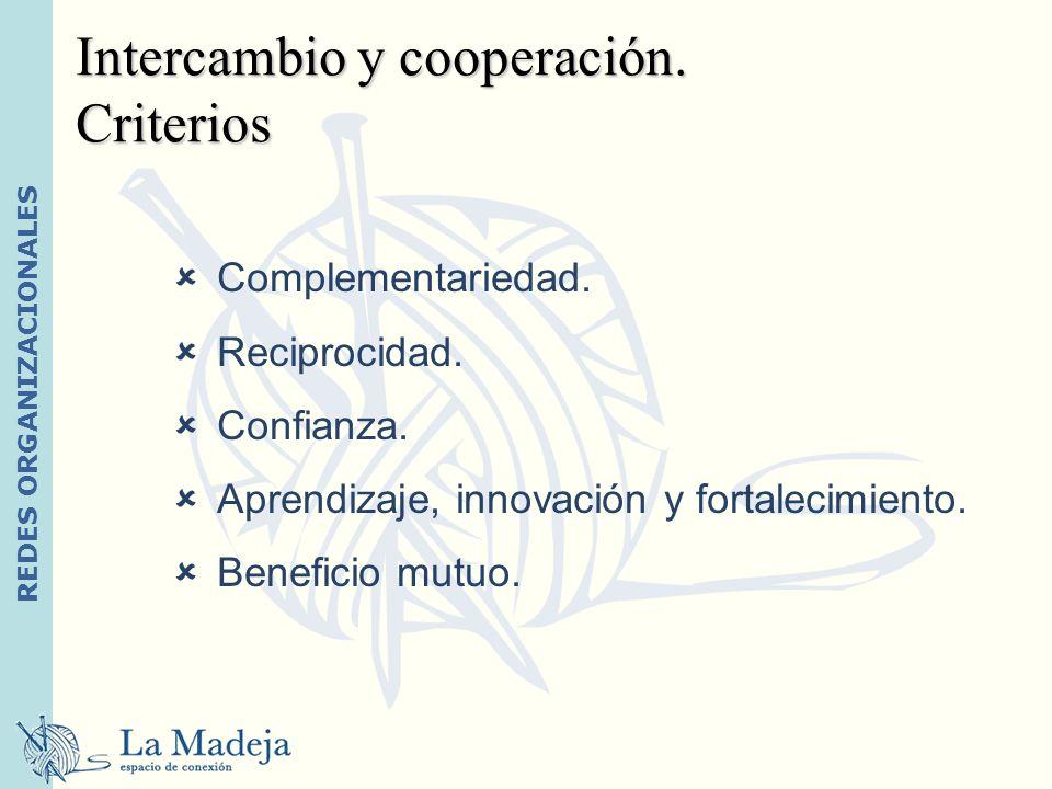 REDES ORGANIZACIONALES Intercambio y cooperación. Criterios Complementariedad. Reciprocidad. Confianza. Aprendizaje, innovación y fortalecimiento. Ben
