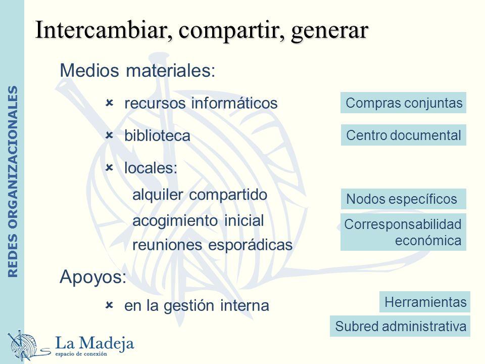 REDES ORGANIZACIONALES CATALIZADOR DE RELACIONES La Madeja. Espacio de conexión. www.lamadeja.net