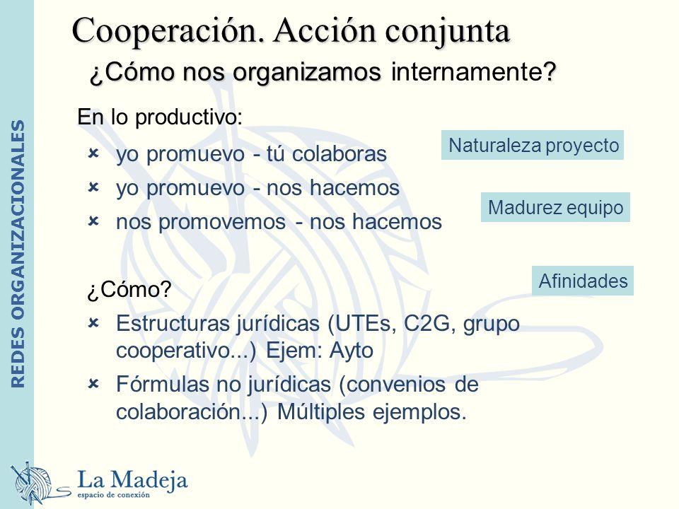 REDES ORGANIZACIONALES Cooperación. Acción conjunta En lo productivo: yo promuevo - tú colaboras yo promuevo - nos hacemos nos promovemos - nos hacemo